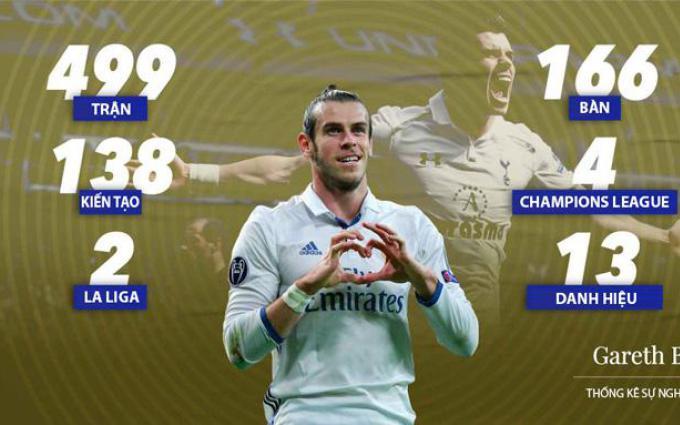 Người đại diện của Bale dùng lời lẽ thậm tệ để chỉ trích Real Madrid
